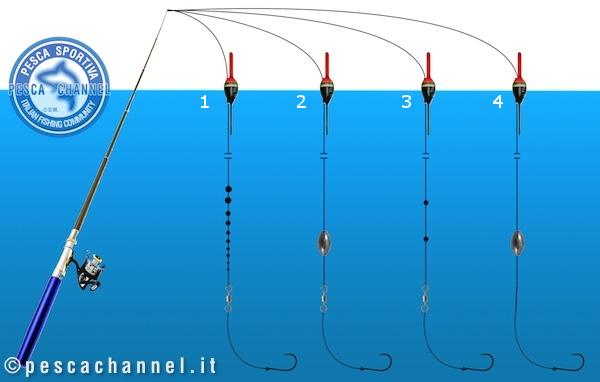 Pesca mobile russa 2